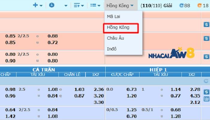 kèo hongkong aw8